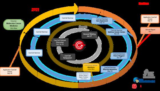 Image may contain: Diagram, Line, Circle, Font.