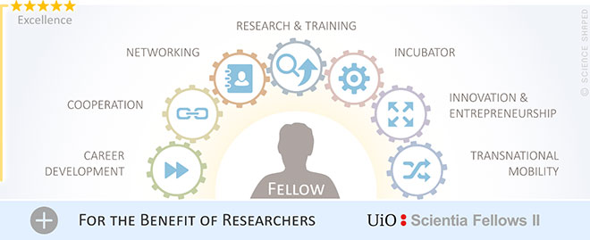 Ilustration depicting benefits for researchers.