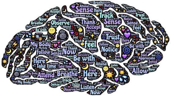 Illustrasjon av en hjerne